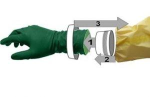 Схема применения системы соединения перчатокPush-Fit